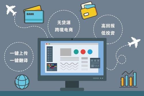 免费、外贸订单管理系统